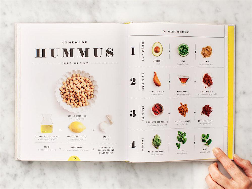 Love and Lemons Hummus